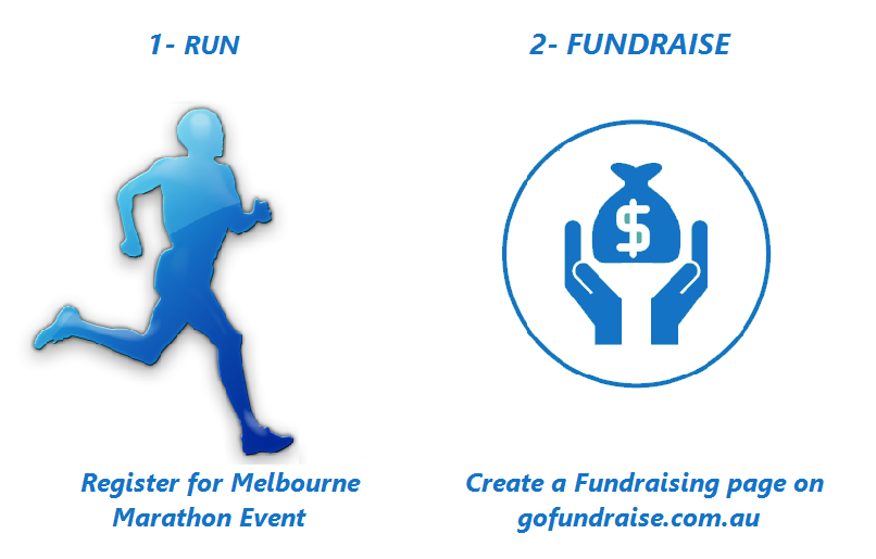 Run and fundraise